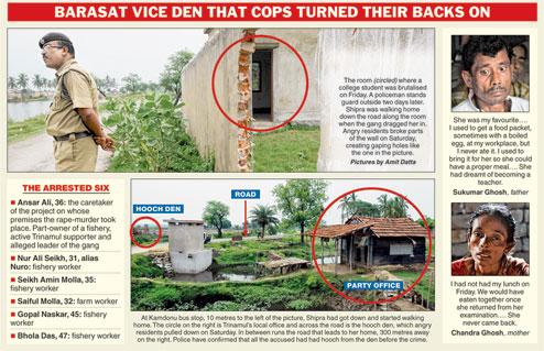 Rape & Murder At Kamduni
