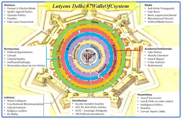 lutyens-delhi-congress-ecosystem