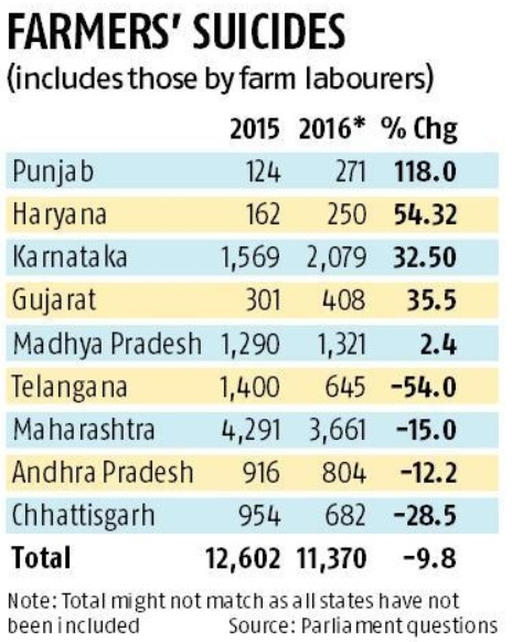 agriculture-bharat